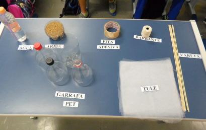 Eliminando os Resíduos – Sistema Urinário.