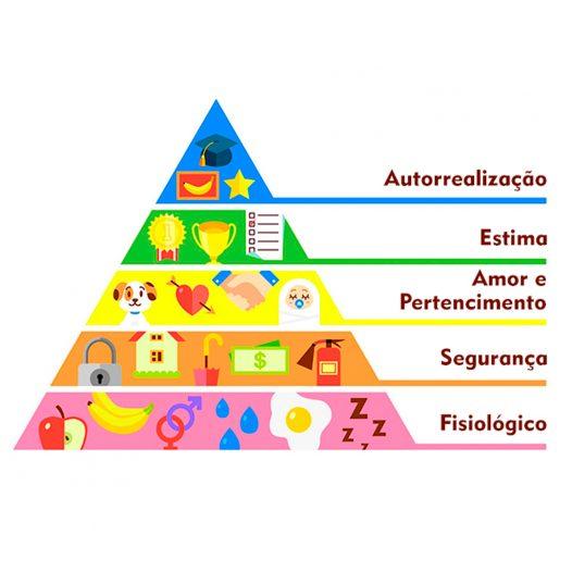Pirâmide de Maslow: A pedagogia socioemocional por trás das necessidades humanas